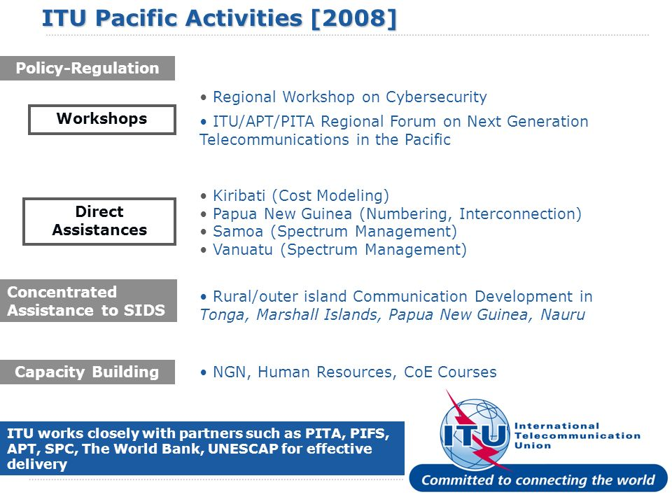 ITU Pacific Activities [2008]